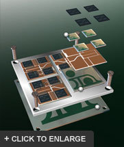 Power Semiconductor